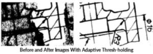 Adaptive Thresh-holding
