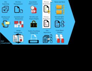 DoxaScan PDF Composer