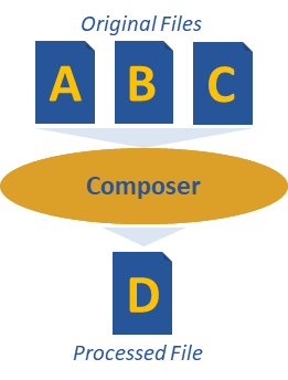 File Assembly with PDF Composer