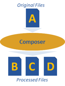 File Splitting with PDF Composer